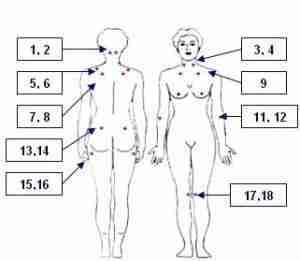 consejos para la fibromialgia 02